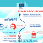 Improving Administrative capacity of Regions in Public Procurement