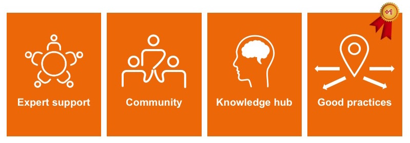 Four services of the Policy Learning Platform