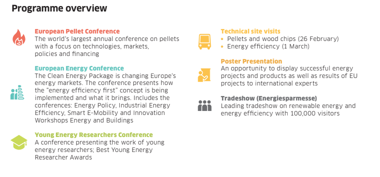 World Sustainable Energy Days 2019 | Assembly of European Regions