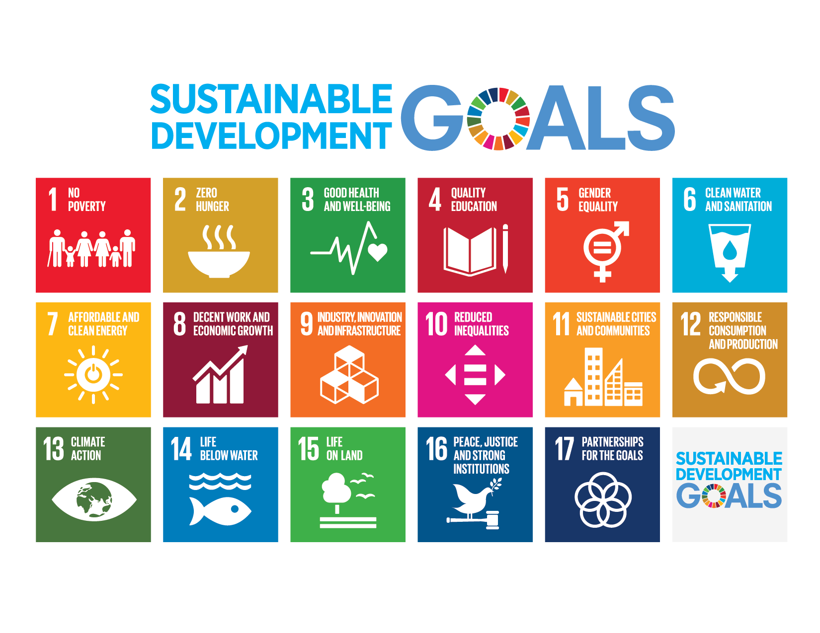 Sustainable Development Goals - Engaging Regions